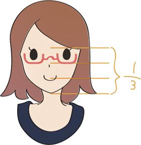 メガネチョイス